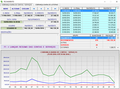Sofware para gestão lotérica